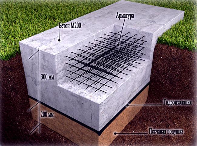 Батэплекс теплоизоляция