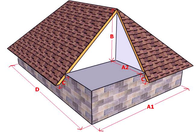 Система четырехскатной крыши