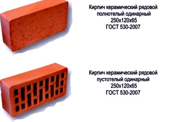 Полнотелый и пустотелый керамический кирпич кирпич керамический Кирпич керамический виды марки характеристики polnotelyj i pustotelyj keramicheskij kirpich