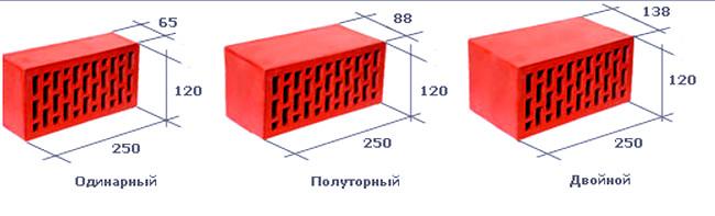 Размеры керамического кирпича кирпич керамический Кирпич керамический виды марки характеристики razmery keramicheskogo kirpicha