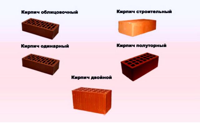 Виды кирпича Как выложить стены из керамического кирпича Как выложить стены из керамического кирпича vidy kirpicha